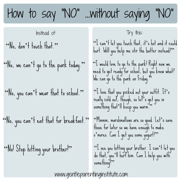 how-to-say-no-list
